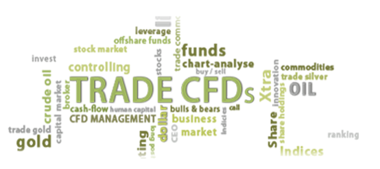 Oslo online cfd trading